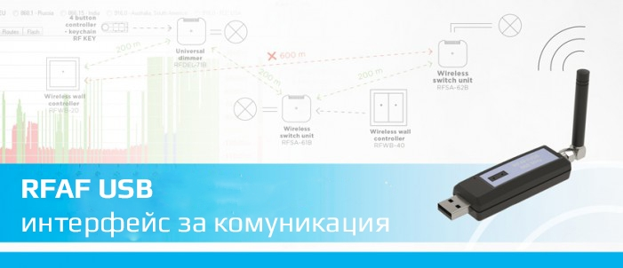 RFAF USB интерфейс за комуникация